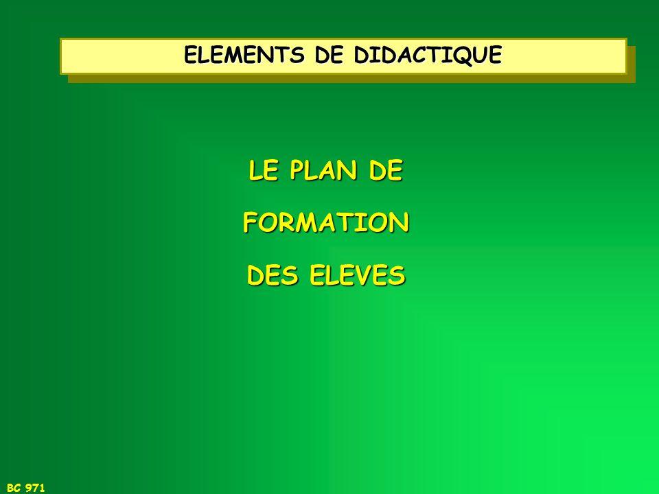 BC 971 Exemple : REPARTITION DES ENSEIGNEMENTS Extraits note IGEN / DESCO, (mise en œuvre des enseignements professionnels) : impliquant un même profe