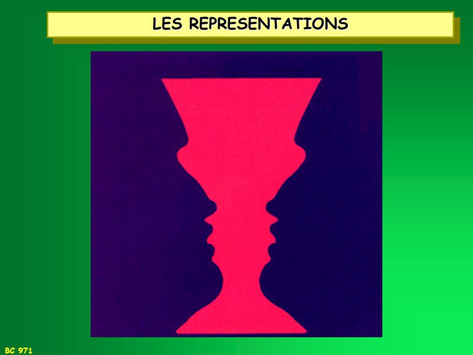 BC 971 INTERACTIONS DANS UNE SITUATION DE TRAVAIL REPRESENTATIONS « Réalité » des acteurs Comment prendre en compte les représentations des acteurs?