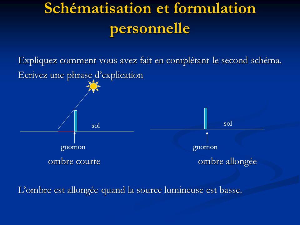 Schématisation et formulation personnelle Expliquez comment vous avez fait en complétant le second schéma. Ecrivez une phrase dexplication ombre court