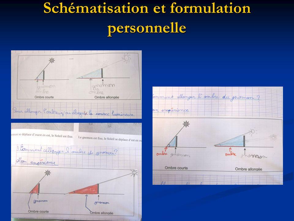 Schématisation et formulation personnelle