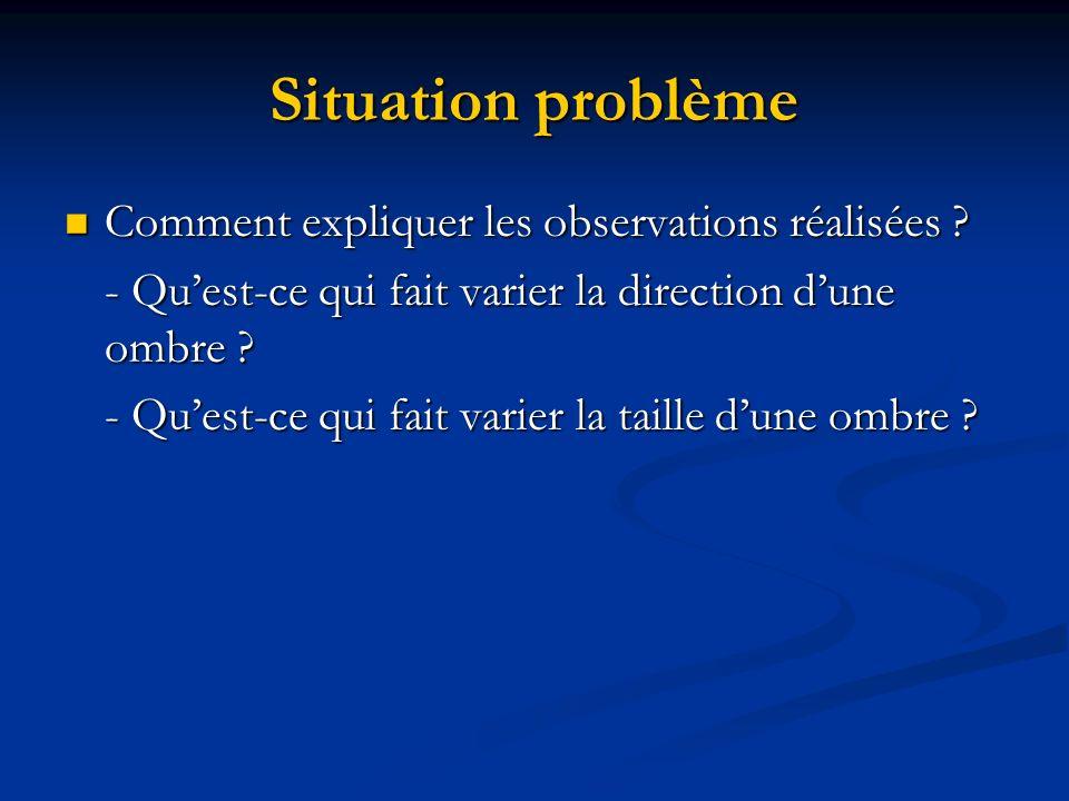 Situation problème Comment expliquer les observations réalisées ? Comment expliquer les observations réalisées ? - Quest-ce qui fait varier la directi