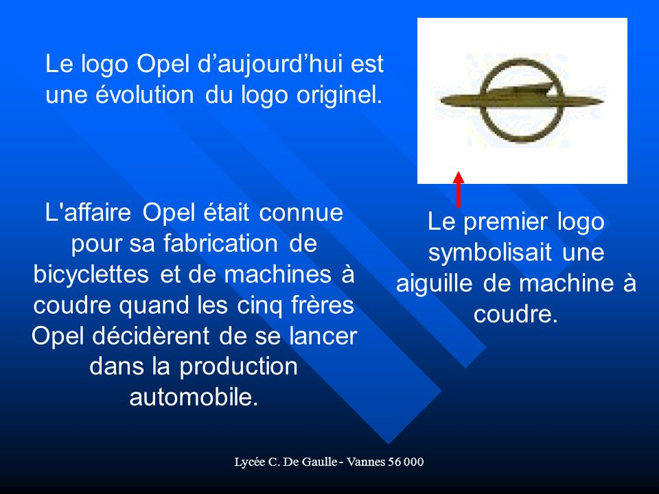 Lycée C.De Gaulle - Vannes 56 000 Le logo Opel daujourdhui est une évolution du logo originel.