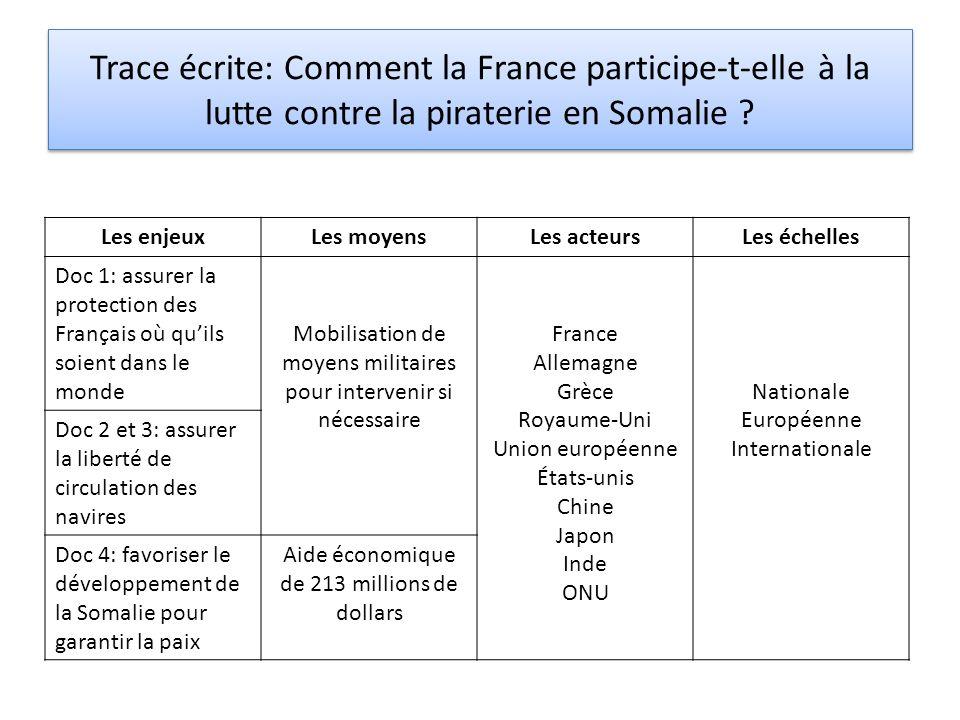 Trace écrite: Comment la France participe-t-elle à la lutte contre la piraterie en Somalie ? Les enjeuxLes moyensLes acteursLes échelles Doc 1: assure