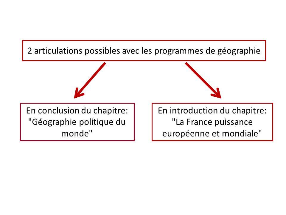 2 articulations possibles avec les programmes de géographie En conclusion du chapitre: