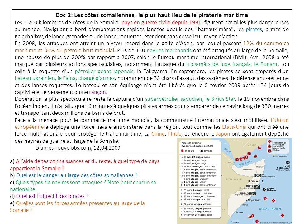 Doc 2: Les côtes somaliennes, le plus haut lieu de la piraterie maritime Les 3.700 kilomètres de côtes de la Somalie, pays en guerre civile depuis 199