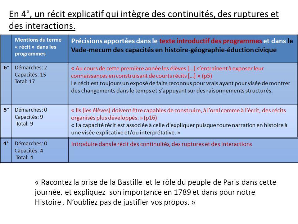 « Racontez la prise de la Bastille et le rôle du peuple de Paris dans cette journée. et expliquez son importance en 1789 et dans pour notre Histoire.