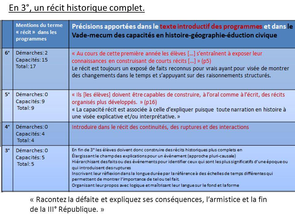 « Racontez la défaite et expliquez ses conséquences, larmistice et la fin de la III° République. » En 3°, un récit historique complet.