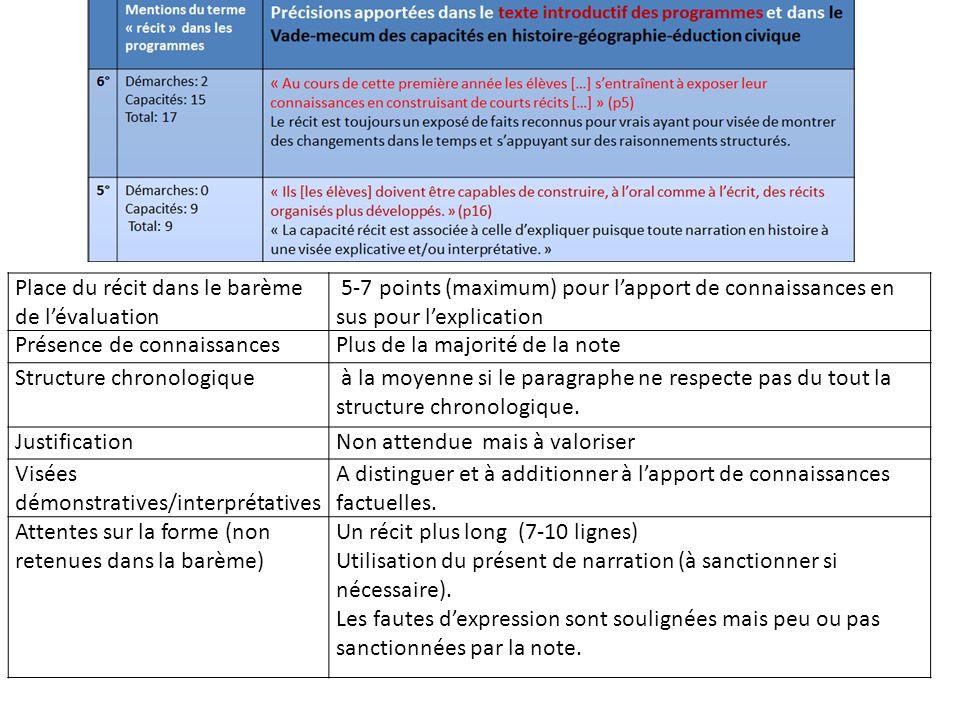 Place du récit dans le barème de lévaluation 5-7 points (maximum) pour lapport de connaissances en sus pour lexplication Présence de connaissancesPlus