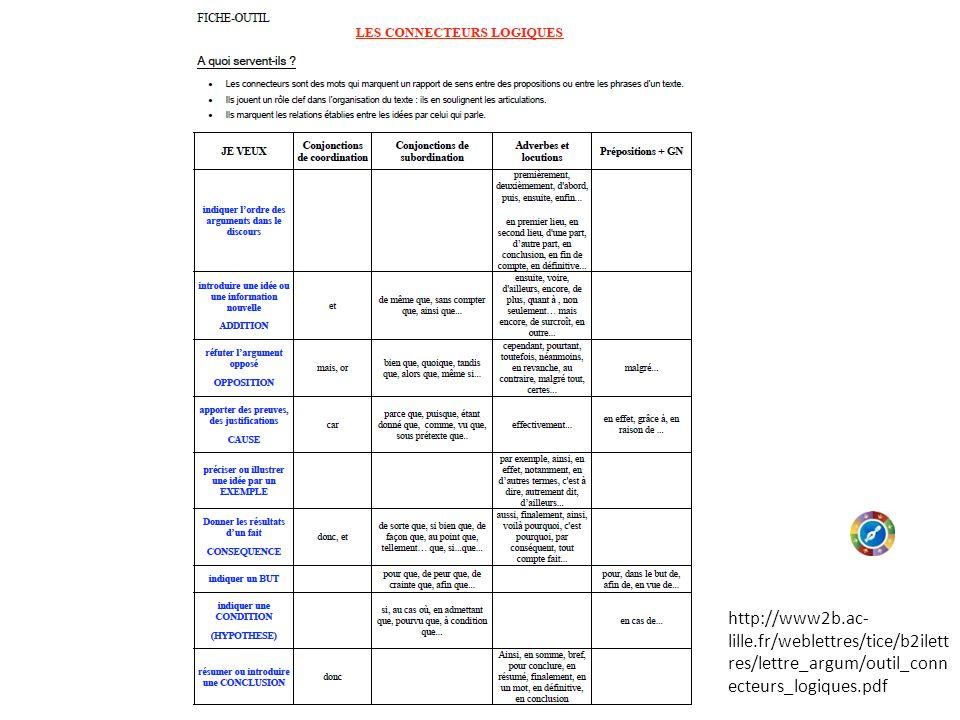 http://www2b.ac- lille.fr/weblettres/tice/b2ilett res/lettre_argum/outil_conn ecteurs_logiques.pdf