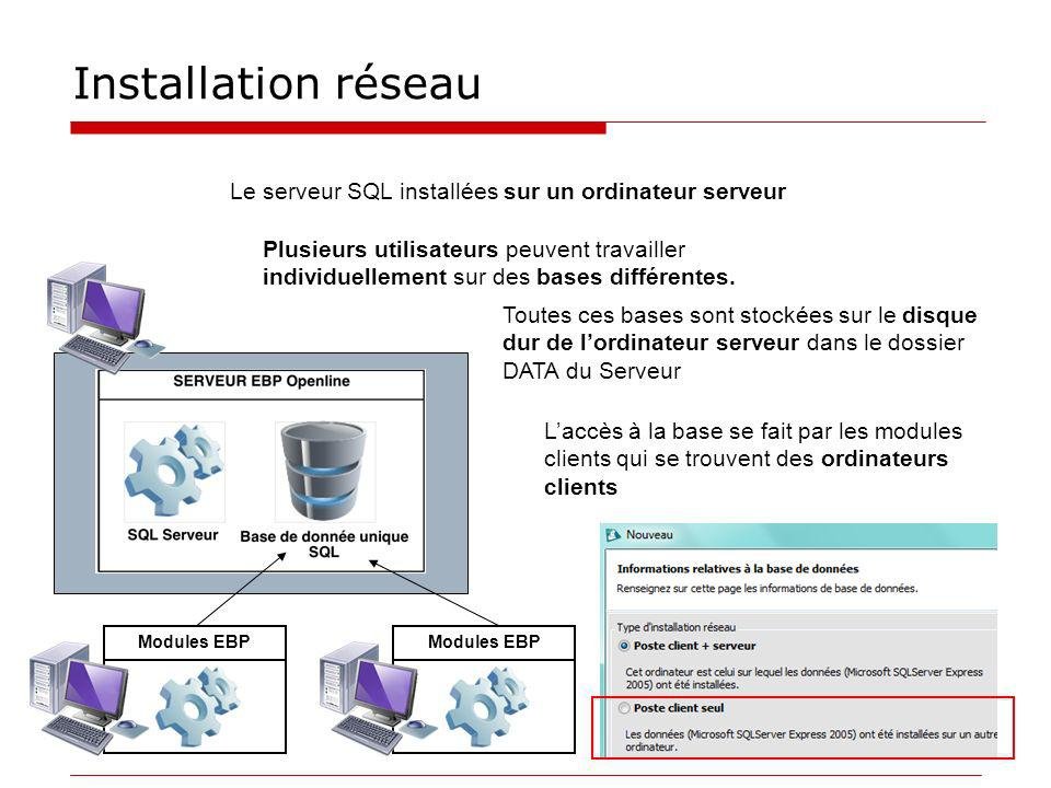 Installation réseau Modules EBP Le serveur SQL installées sur un ordinateur serveur Plusieurs utilisateurs peuvent travailler individuellement sur des