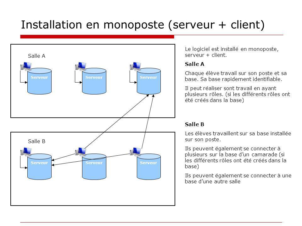 Installation en monoposte (serveur + client) Serveur Salle A Serveur Salle B Serveur Le logiciel est installé en monoposte, serveur + client. Salle A