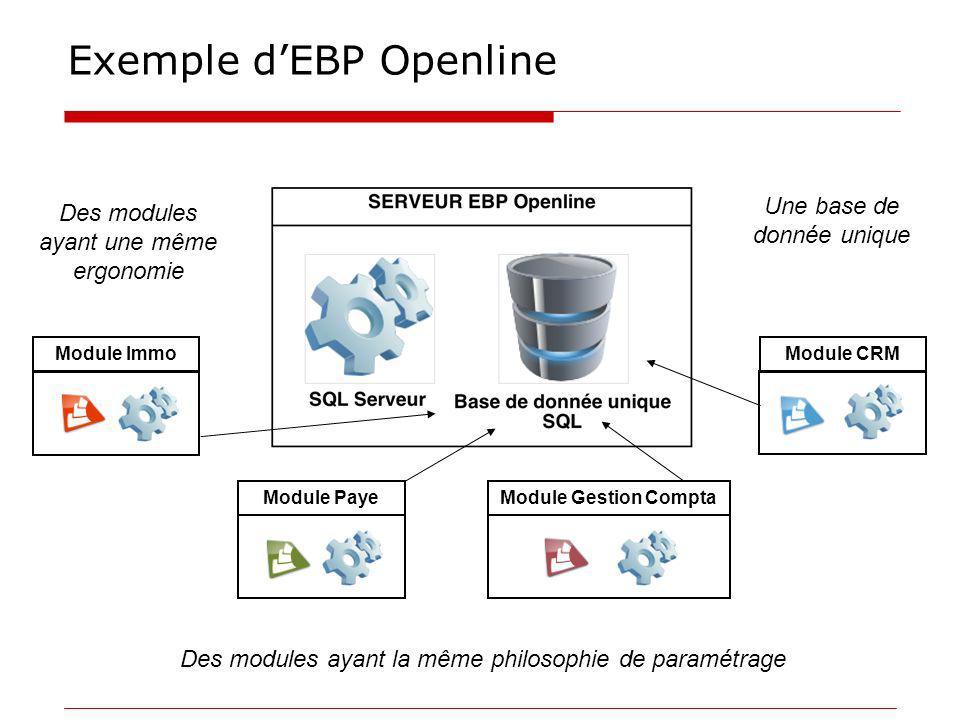 Exemple dEBP Openline Module Gestion ComptaModule PayeModule ImmoModule CRM Une base de donnée unique Des modules ayant une même ergonomie Des modules