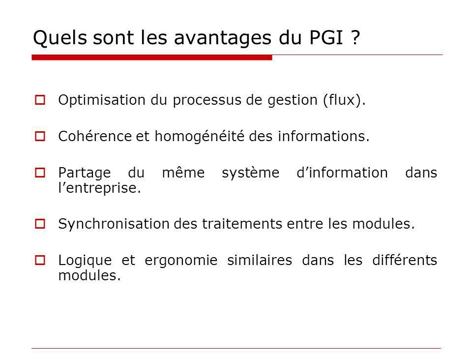 Quels sont les avantages du PGI ? Optimisation du processus de gestion (flux). Cohérence et homogénéité des informations. Partage du même système dinf