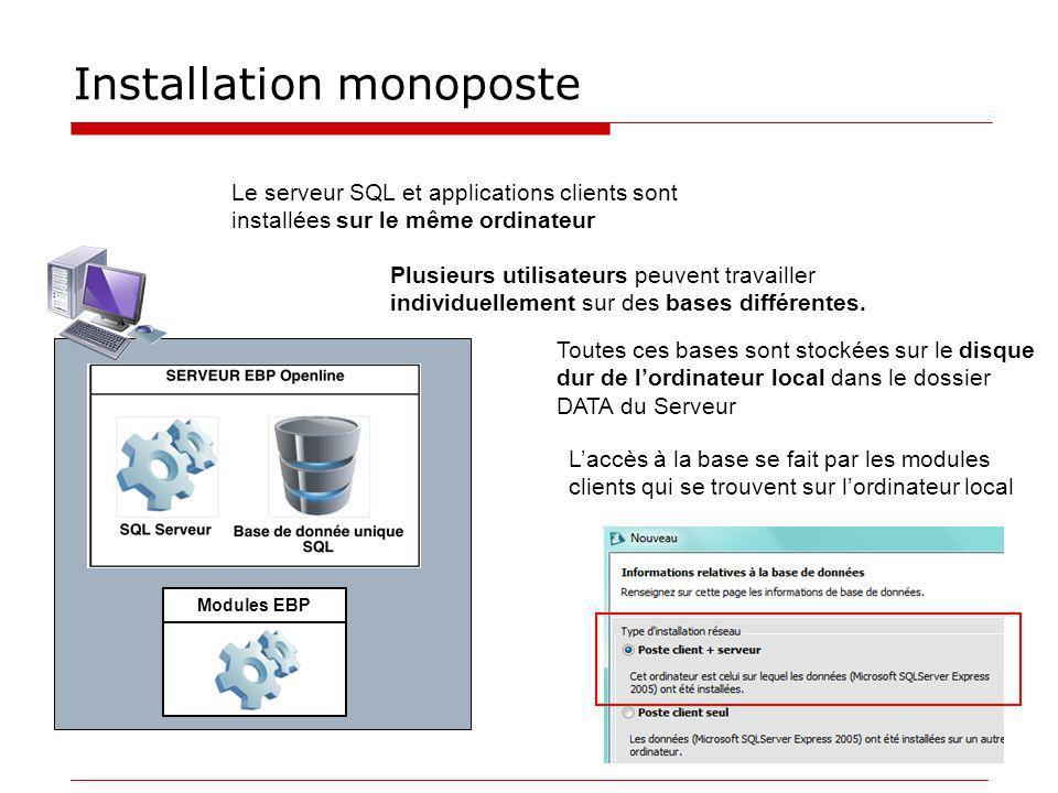 Installation réseau Modules EBP Le serveur SQL installées sur un ordinateur serveur Plusieurs utilisateurs peuvent travailler individuellement sur des bases différentes.