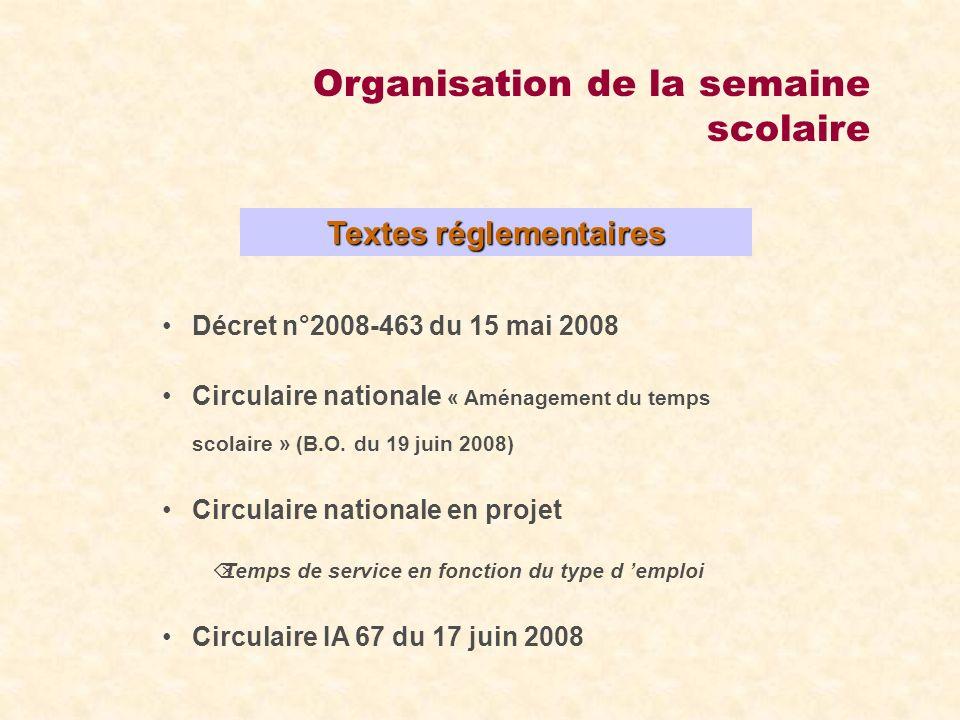 Organisation de la semaine scolaire Textes réglementaires Décret n°2008-463 du 15 mai 2008 Circulaire nationale « Aménagement du temps scolaire » (B.O.