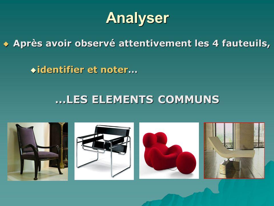Analyser Après avoir observé attentivement les 4 fauteuils, Après avoir observé attentivement les 4 fauteuils, identifier et noter… identifier et note