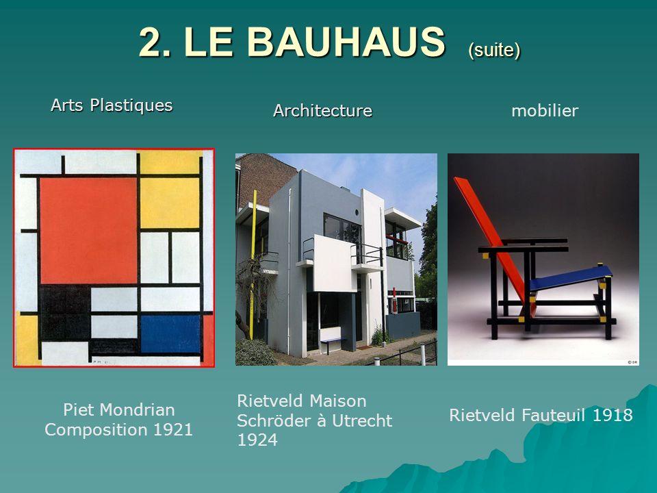 2. LE BAUHAUS (suite) Arts Plastiques Architecture mobilier Piet Mondrian Composition 1921 Rietveld Maison Schröder à Utrecht 1924 Rietveld Fauteuil 1