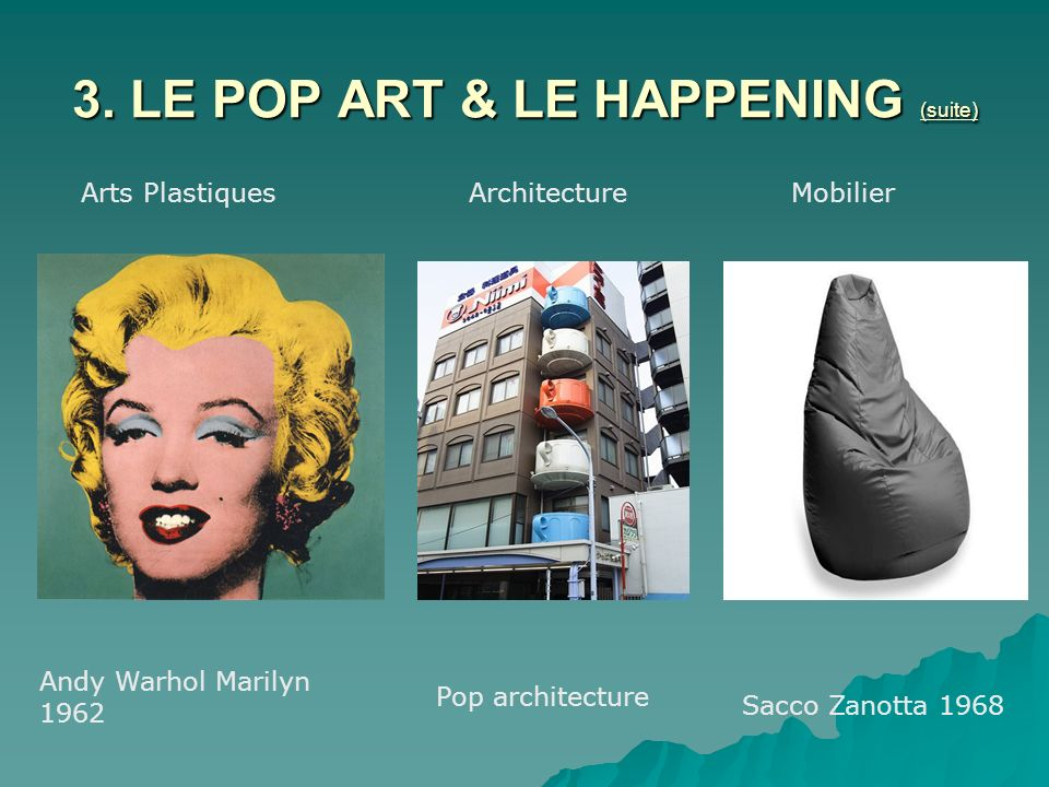 3. LE POP ART & LE HAPPENING (suite) Arts PlastiquesArchitectureMobilier Andy Warhol Marilyn 1962 Pop architecture Sacco Zanotta 1968