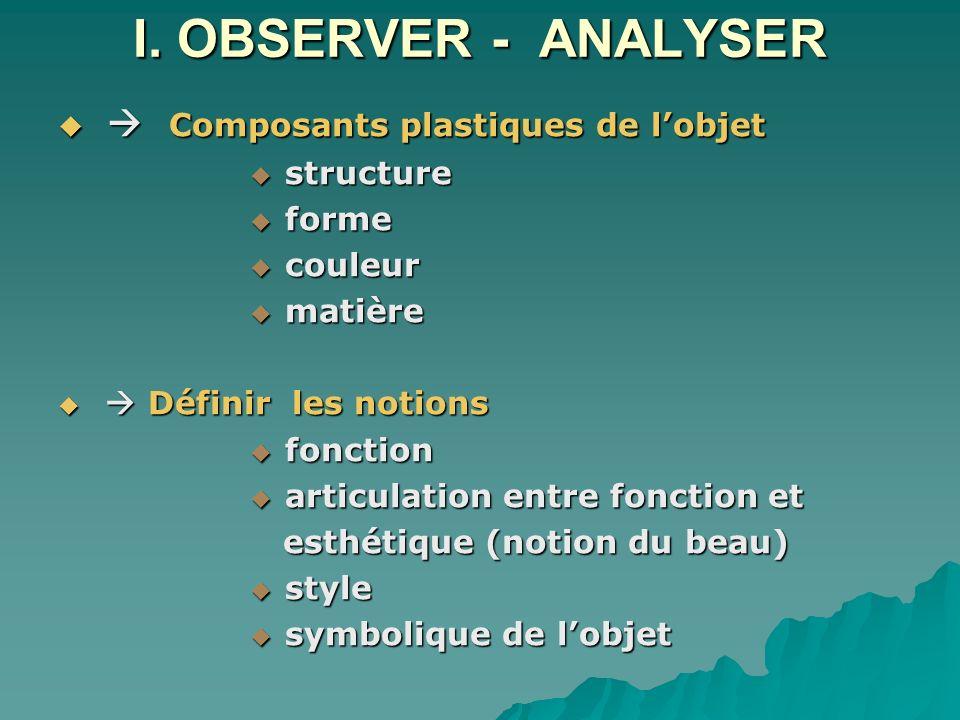 I. OBSERVER - ANALYSER Composants plastiques de lobjet Composants plastiques de lobjet structure structure forme forme couleur couleur matière matière