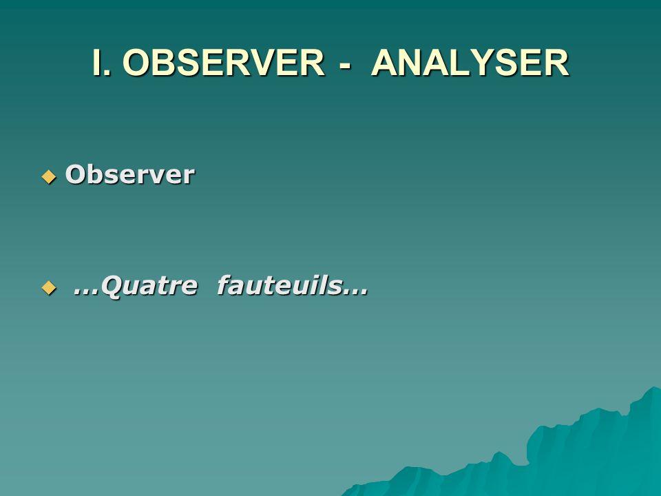 I. OBSERVER - ANALYSER Observer Observer …Quatre fauteuils… …Quatre fauteuils…