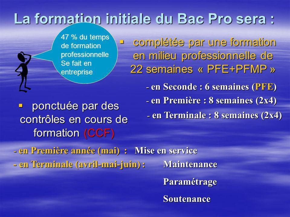 La formation initiale du Bac Pro sera : ponctuée par des contrôles en cours de formation (CCF) ponctuée par des contrôles en cours de formation (CCF)