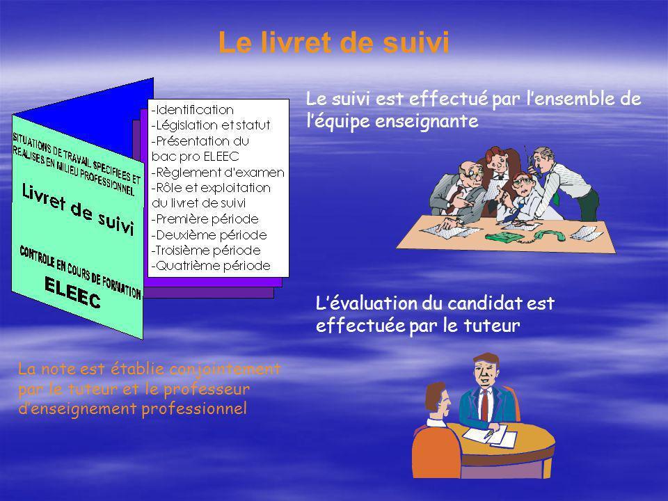 Le livret de suivi Le suivi est effectué par lensemble de léquipe enseignante Lévaluation du candidat est effectuée par le tuteur La note est établie
