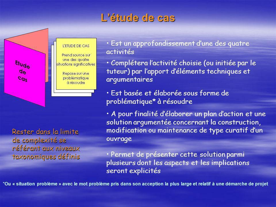 Létude de cas Est un approfondissement dune des quatre activités Est basée et élaborée sous forme de problématique* à résoudre *Ou « situation problèm