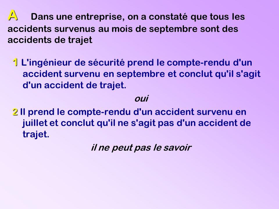 A A Dans une usine, on a constaté que tous les accidents survenus au mois de septembre sont des accidents de trajet 3 3 Il prend un compte-rendu d un accident de trajet et conclut qu il doit être survenu en septembre.