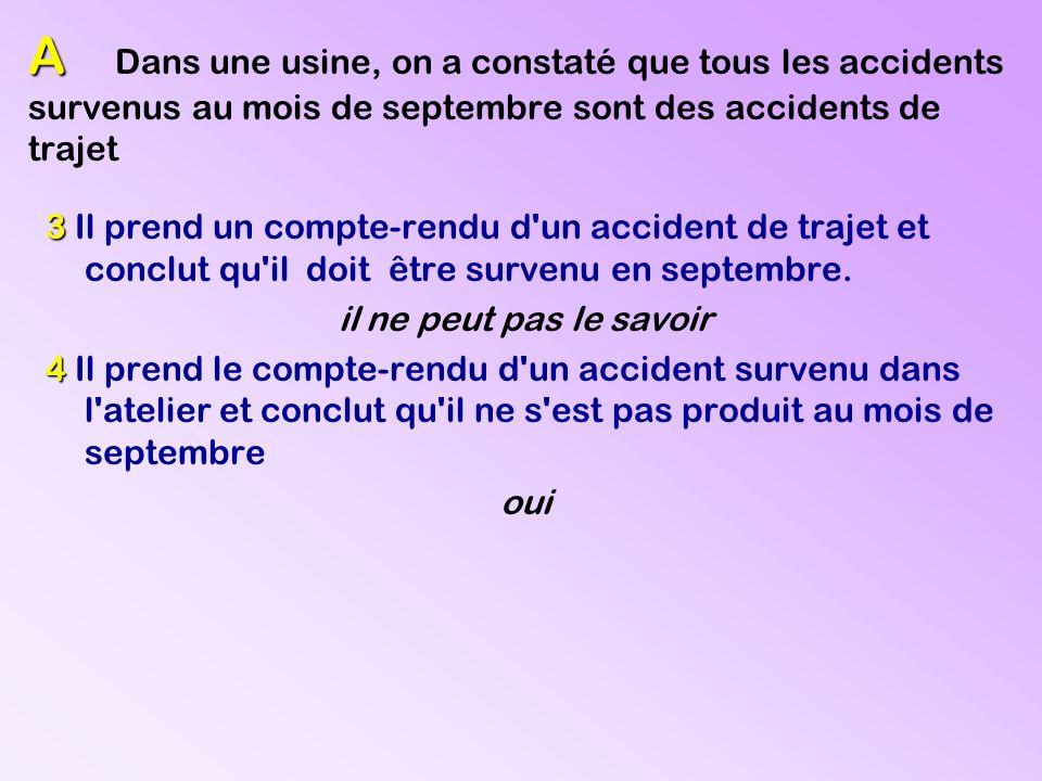 A A Dans une usine, on a constaté que tous les accidents survenus au mois de septembre sont des accidents de trajet 3 3 Il prend un compte-rendu d'un