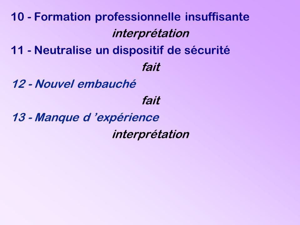 10 - Formation professionnelle insuffisante interprétation 11 - Neutralise un dispositif de sécurité fait 12 - Nouvel embauché fait 13 - Manque d expé