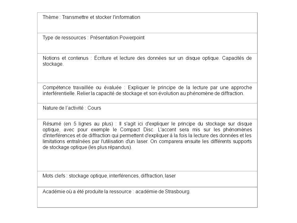 Thème : Transmettre et stocker l'information Type de ressources : Présentation Powerpoint Notions et contenus : Écriture et lecture des données sur un