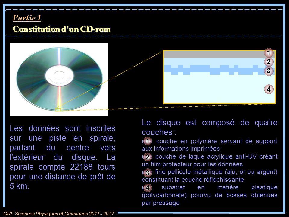 Partie 1 Constitution dun CD-rom GRF Sciences Physiques et Chimiques 2011 - 2012 Les données sont inscrites sur une piste en spirale, partant du centr