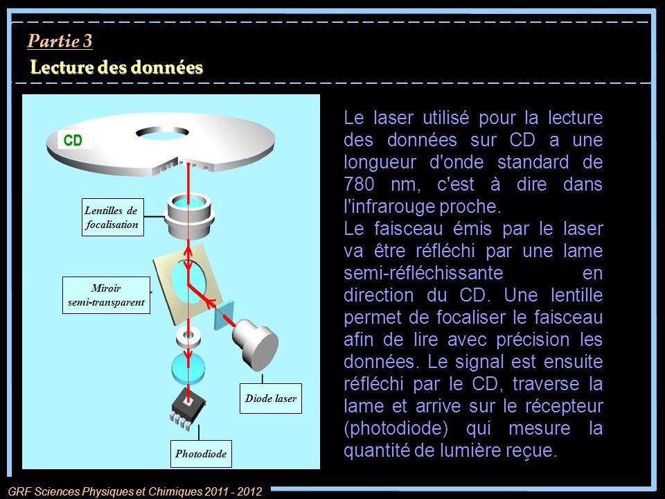 Partie 3 GRF Sciences Physiques et Chimiques 2011 - 2012 Lecture des données Lentilles de focalisation Miroir semi-transparent Photodiode Diode laser