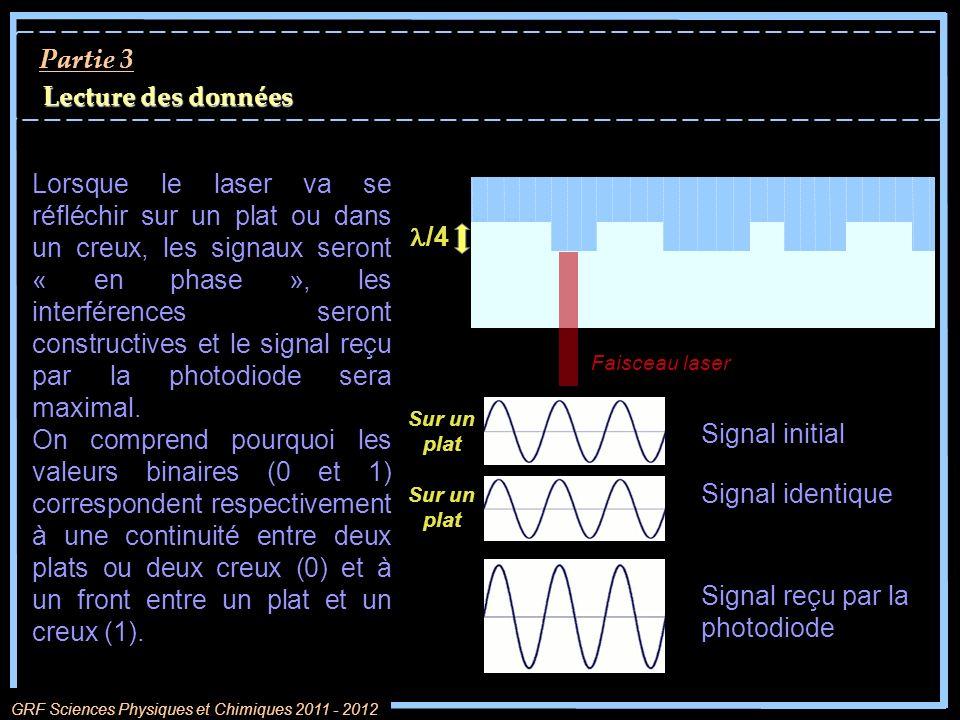 Lecture des données Partie 3 GRF Sciences Physiques et Chimiques 2011 - 2012 /4 Sur un plat Sur un plat Signal initial Signal identique Signal reçu pa