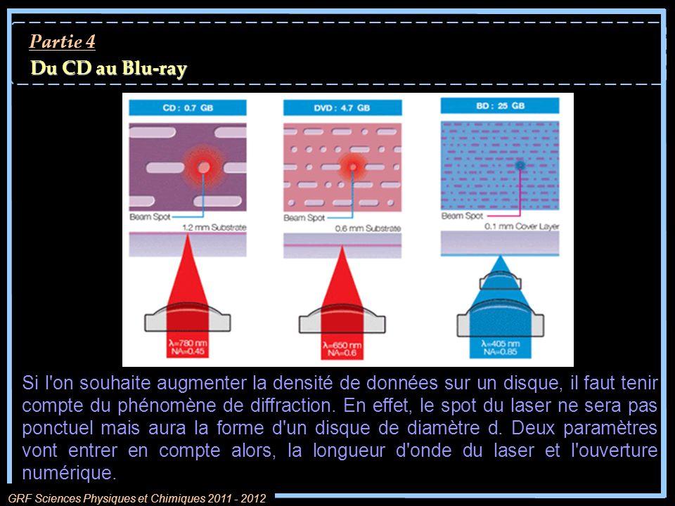 Partie 4 GRF Sciences Physiques et Chimiques 2011 - 2012 Du CD au Blu-ray Si l'on souhaite augmenter la densité de données sur un disque, il faut teni