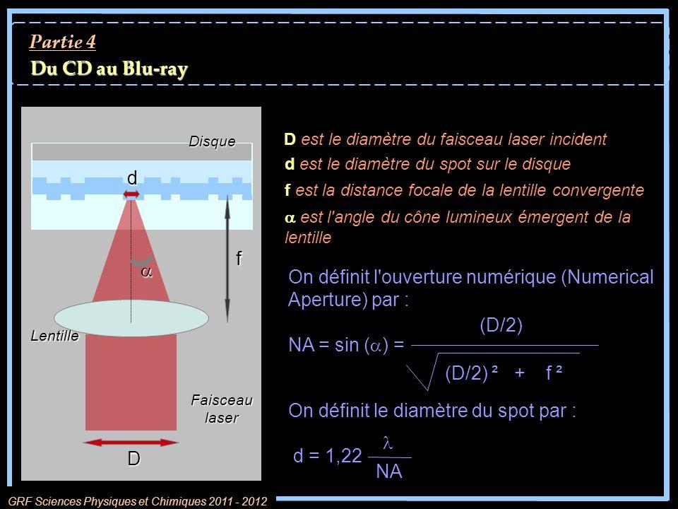 GRF Sciences Physiques et Chimiques 2011 - 2012 Partie 4 Du CD au Blu-ray f D d Lentille Faisceaulaser Disque D est le diamètre du faisceau laser inci