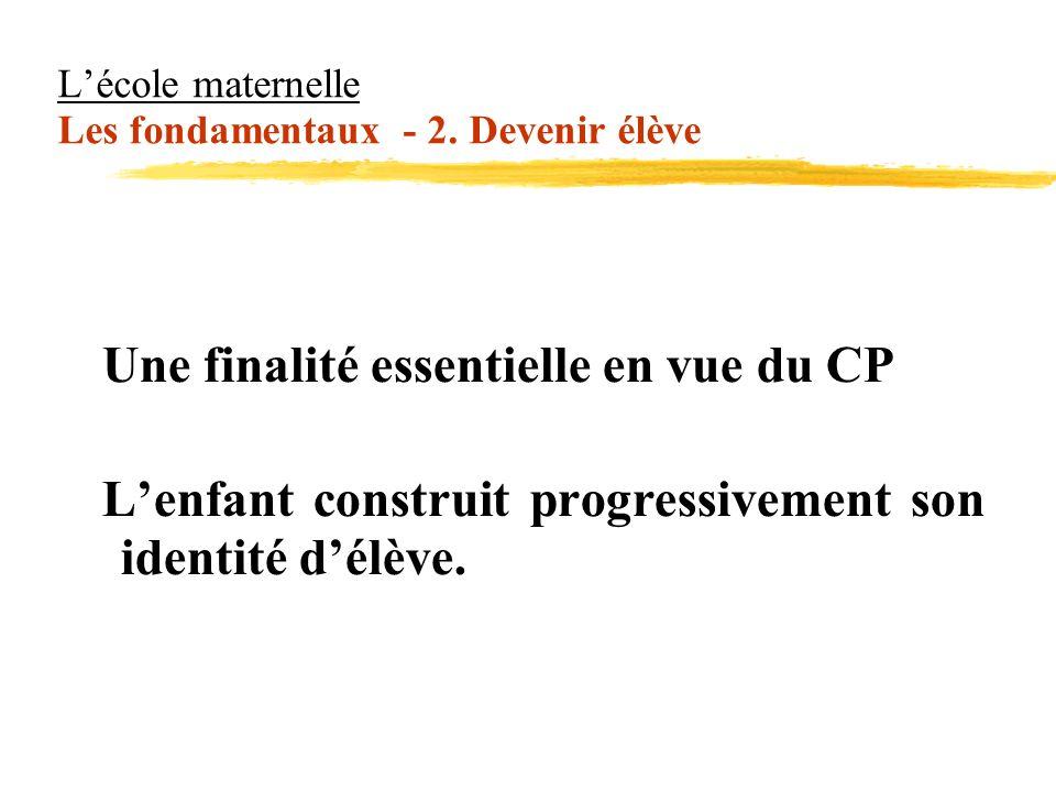 Lécole maternelle Les fondamentaux - 2. Devenir élève Une finalité essentielle en vue du CP Lenfant construit progressivement son identité délève.