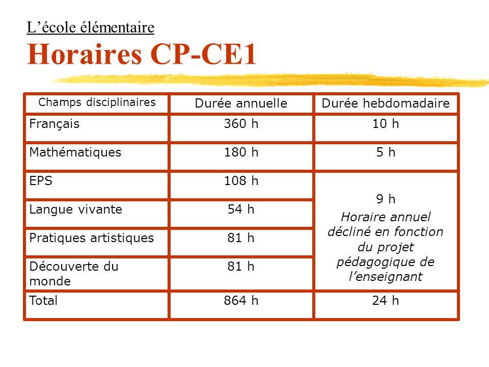 Lécole élémentaire Horaires CP-CE1 24 h864 hTotal 81 hDécouverte du monde 81 hPratiques artistiques 54 hLangue vivante 9 h Horaire annuel décliné en f