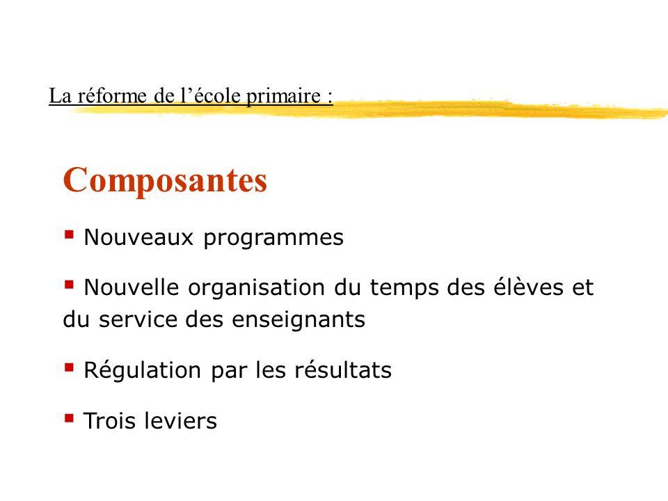 La réforme de lécole primaire : Composantes Nouveaux programmes Nouvelle organisation du temps des élèves et du service des enseignants Régulation par