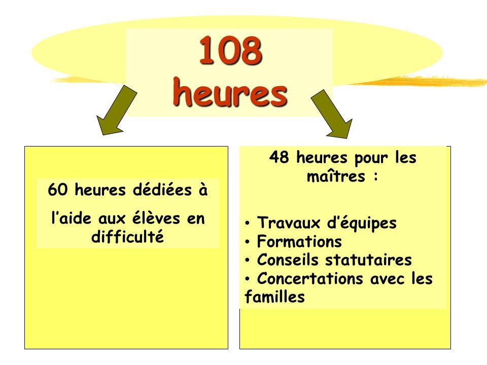 108 heures 60 heures dédiées à laide aux élèves en difficulté 48 heures pour les maîtres : Travaux déquipes Formations Conseils statutaires Concertati