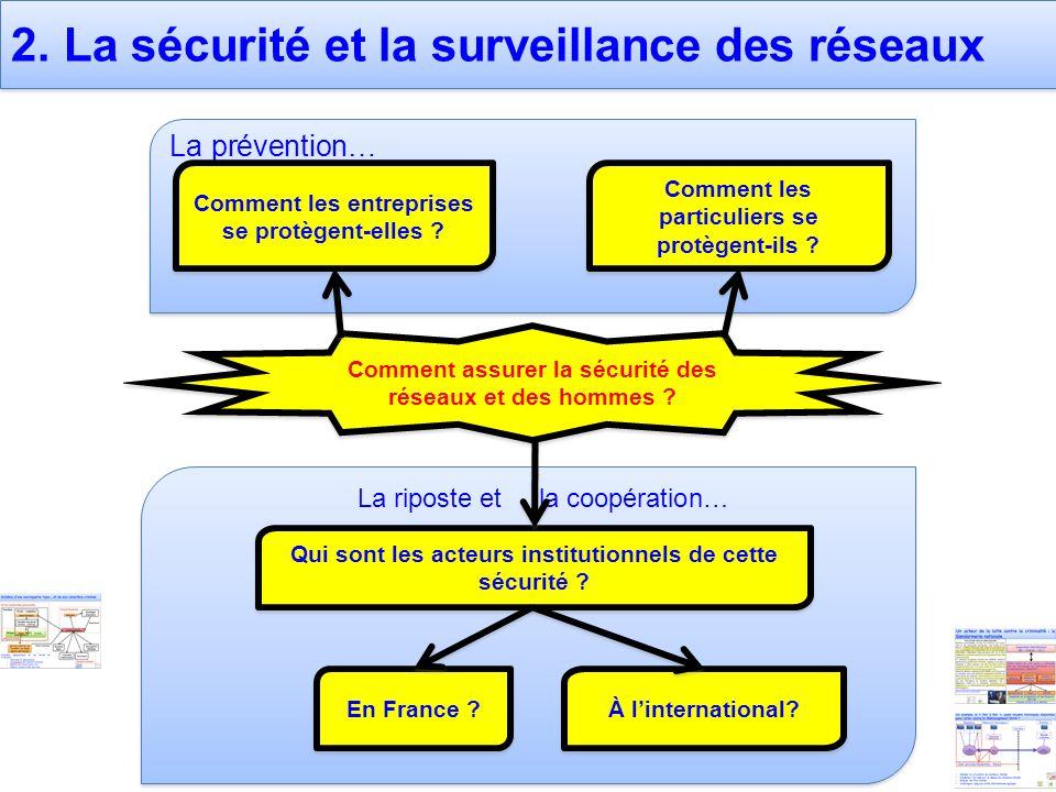 La riposte et la coopération… La riposte et la coopération… La prévention… 2. La sécurité et la surveillance des réseaux Comment assurer la sécurité d