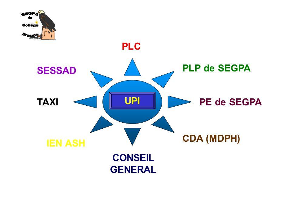 UPI PLC PLP de SEGPA PE de SEGPA SESSAD TAXI CONSEIL GENERAL CDA (MDPH) IEN ASH