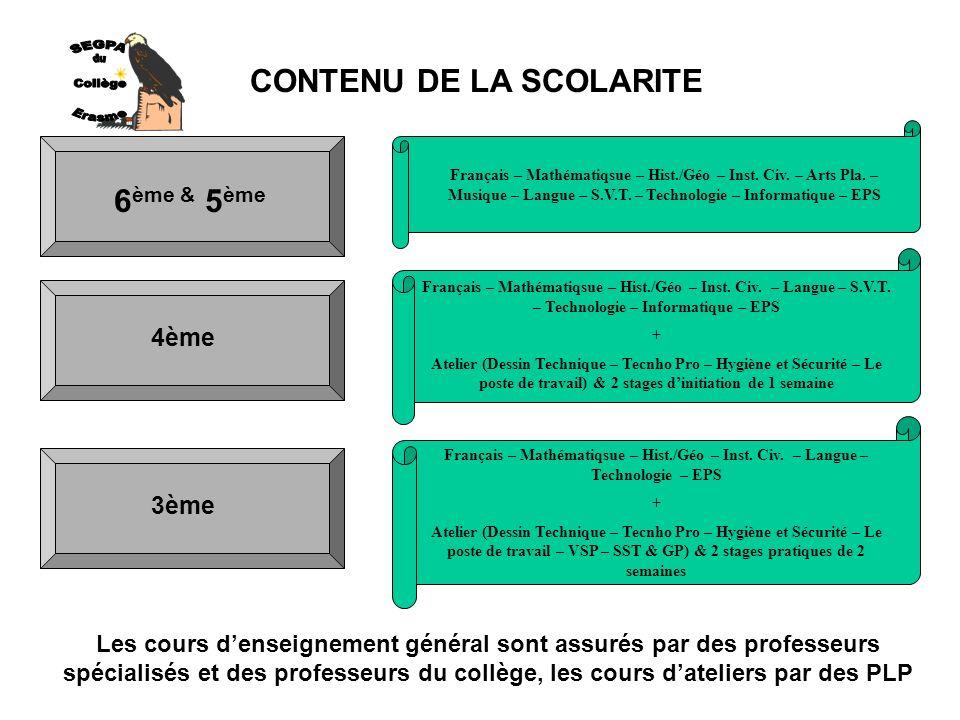 CONTENU DE LA SCOLARITE 6 ème & 5 ème 4ème 3ème Français – Mathématiqsue – Hist./Géo – Inst.