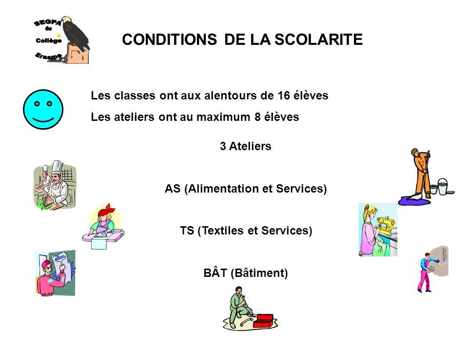 CONDITIONS DE LA SCOLARITE Les classes ont aux alentours de 16 élèves Les ateliers ont au maximum 8 élèves 3 Ateliers AS (Alimentation et Services) TS (Textiles et Services) BÂT (Bâtiment)