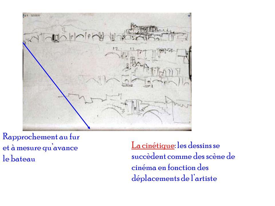 Rapprochement au fur et à mesure quavance le bateau La cinétique: les dessins se succèdent comme des scène de cinéma en fonction des déplacements de l