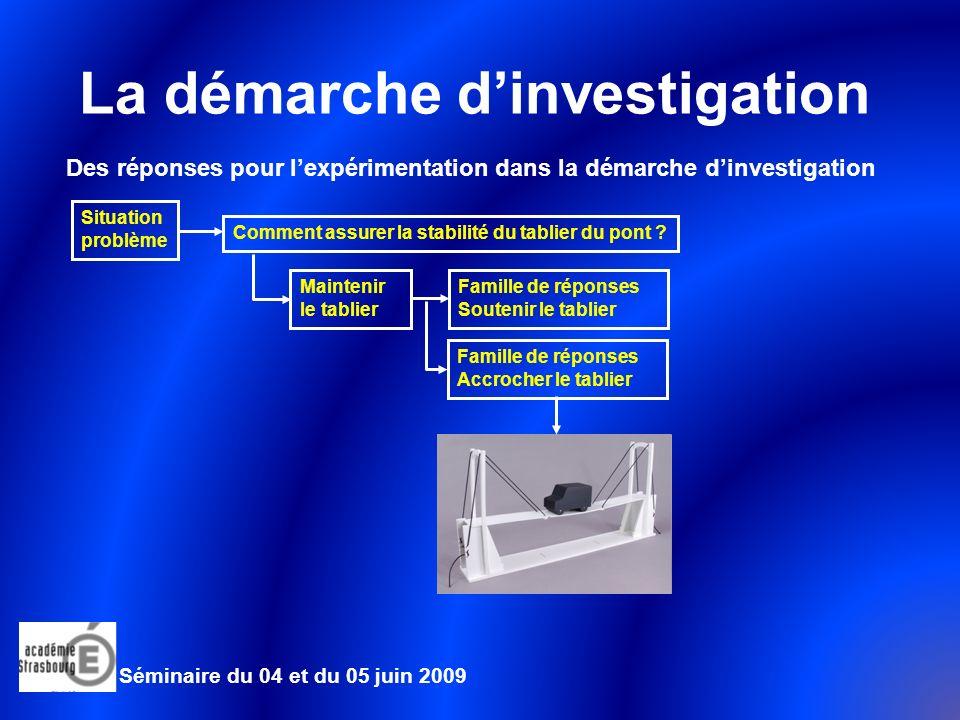 La démarche dinvestigation Des réponses pour lexpérimentation dans la démarche dinvestigation Séminaire du 04 et du 05 juin 2009 Situation problème Comment assurer la stabilité du tablier du pont .