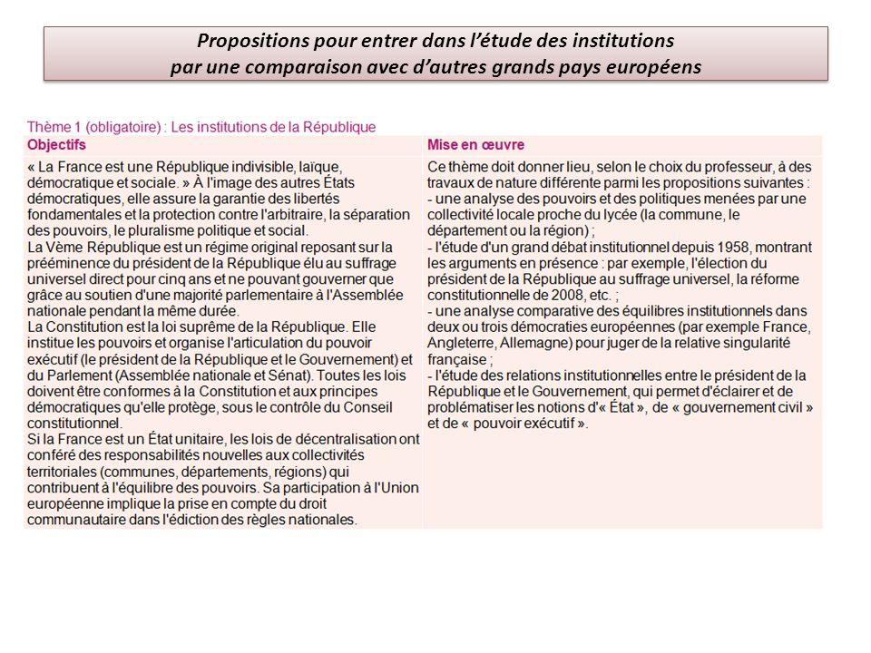 Propositions pour entrer dans létude des institutions par une comparaison avec dautres grands pays européens