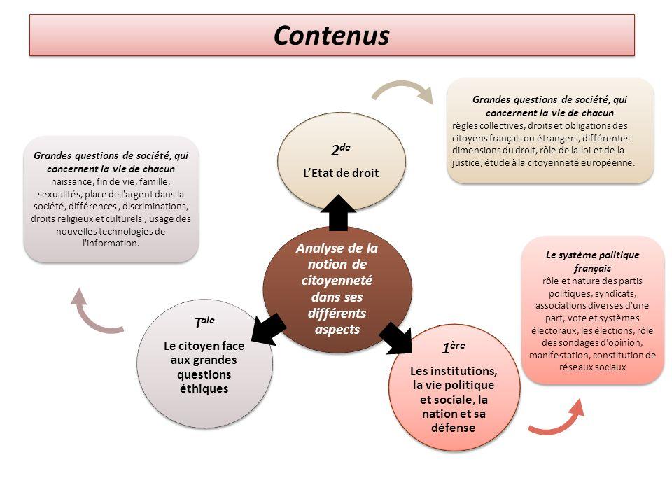 Le système politique français rôle et nature des partis politiques, syndicats, associations diverses d'une part, vote et systèmes électoraux, les élec