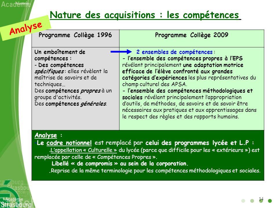 Programme Collège 1996Programme Collège 2009 Un emboîtement de compétences : - Des compétences spécifiques : elles révèlent la maîtrise de savoirs et