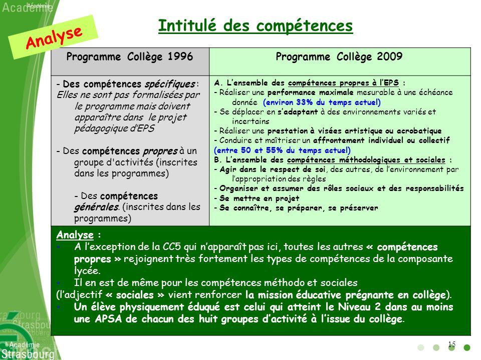 Intitulé des compétences Programme Collège 1996Programme Collège 2009 - Des compétences spécifiques : Elles ne sont pas formalisées par le programme m